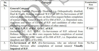 HPPSC 298 Conservator, Assistant Professor Recruitment 2017