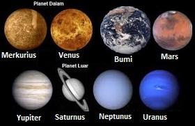 Pengertian Planet, Macam-Macam Planet Serta Ciri-Cirinya