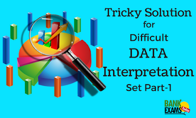 Tricky Solutions For Difficult DI Sets: Part 1