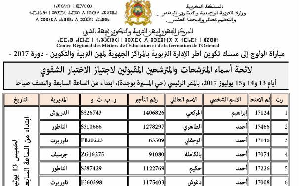 نتائج الشق الكتابي من مباراة مسلك الادارة 2017 جهة الشرق
