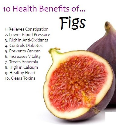 Are Figs High Phenol Foods