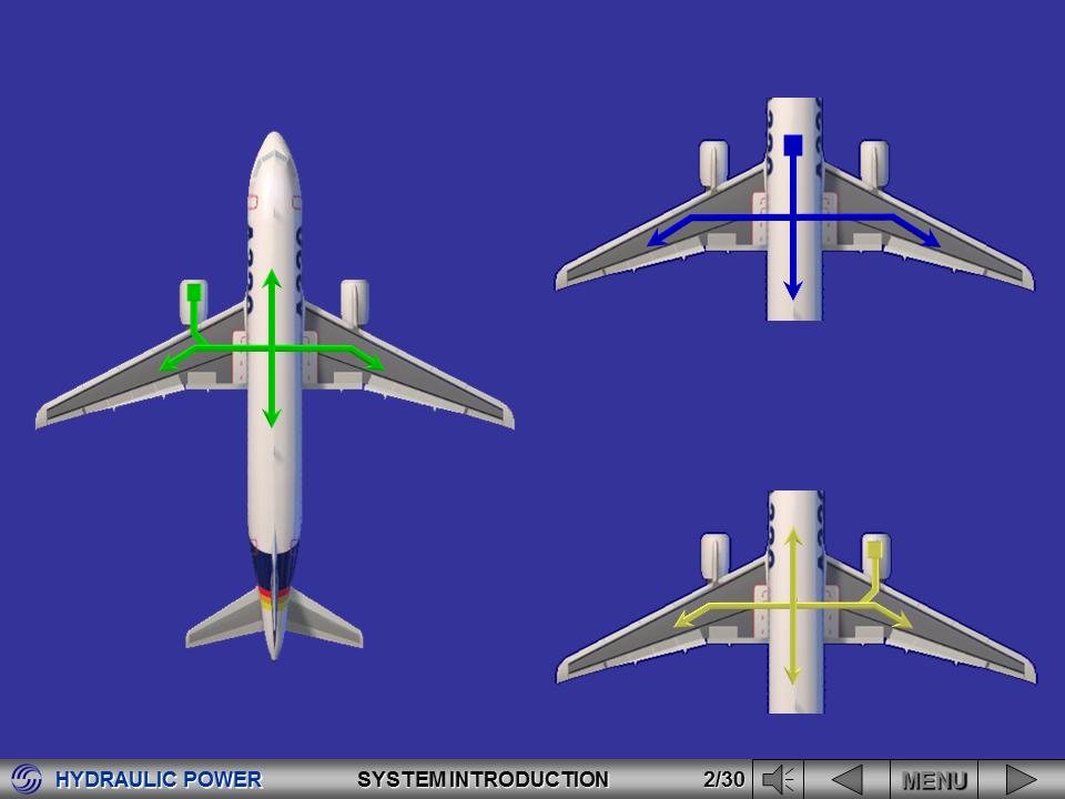 Aviation Legislation: A320 Series Hydraulic System Presentation on