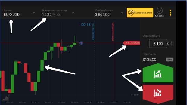 мобильное приложение для торговли опционами биномо