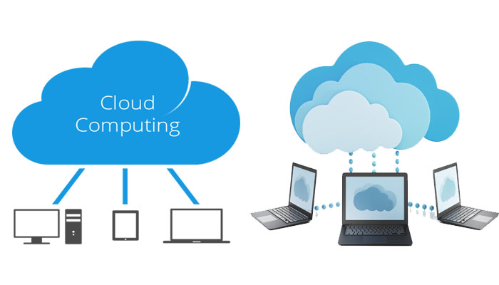 What is Cloud Computing ? Limitations Sharing Resources-In Hindi