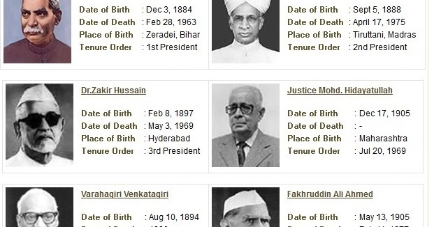 List Of President Of India Pdf