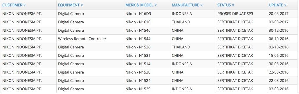 Зарегистрированные камеры Nikon