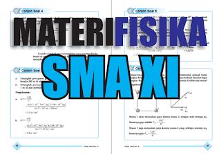 Daftar Isi Materi Fisika SMA Untuk Kelas XI Semester 1 dan 2 Secara Lengkap