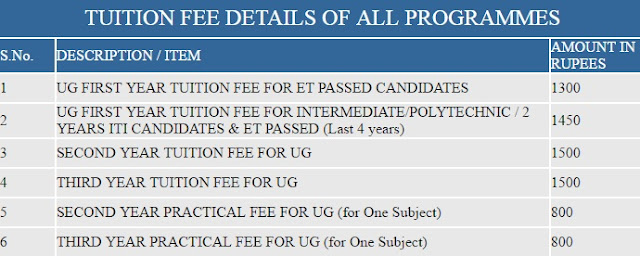 braou-exam-2017-online-aplication-fill-appliaction-fee-details-qualifications