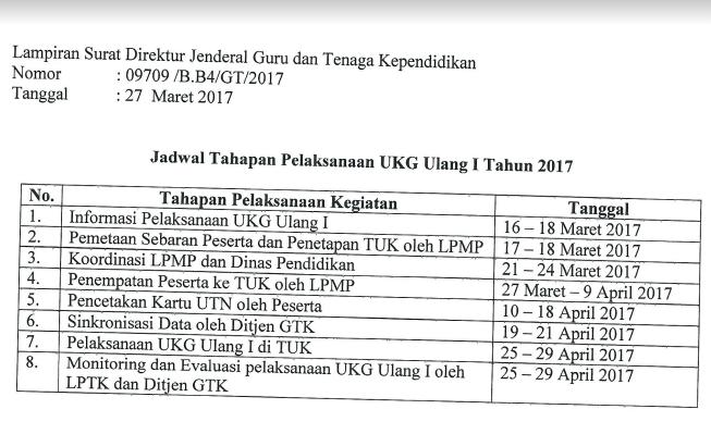 Jadwal Pelaksanaan Ukg Ulang Tahun 2017