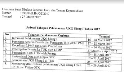 Lihat Jadwal Pelaksanaan UKG Ulang Tahun  Jadwal Pelaksanaan UKG Ulang Tahun 2017