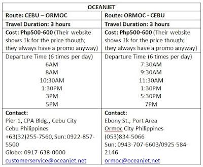Oceanjet Cebu Ormoc schedule cost fare duration