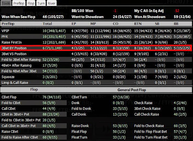 Poker HUD setup Pokertracker 4