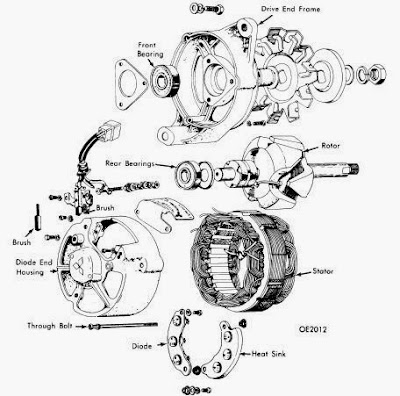 repair-manuals: Alternators Mitsubishi Mazda 1971-73