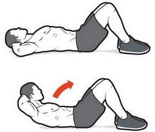 Olahraga Crunch