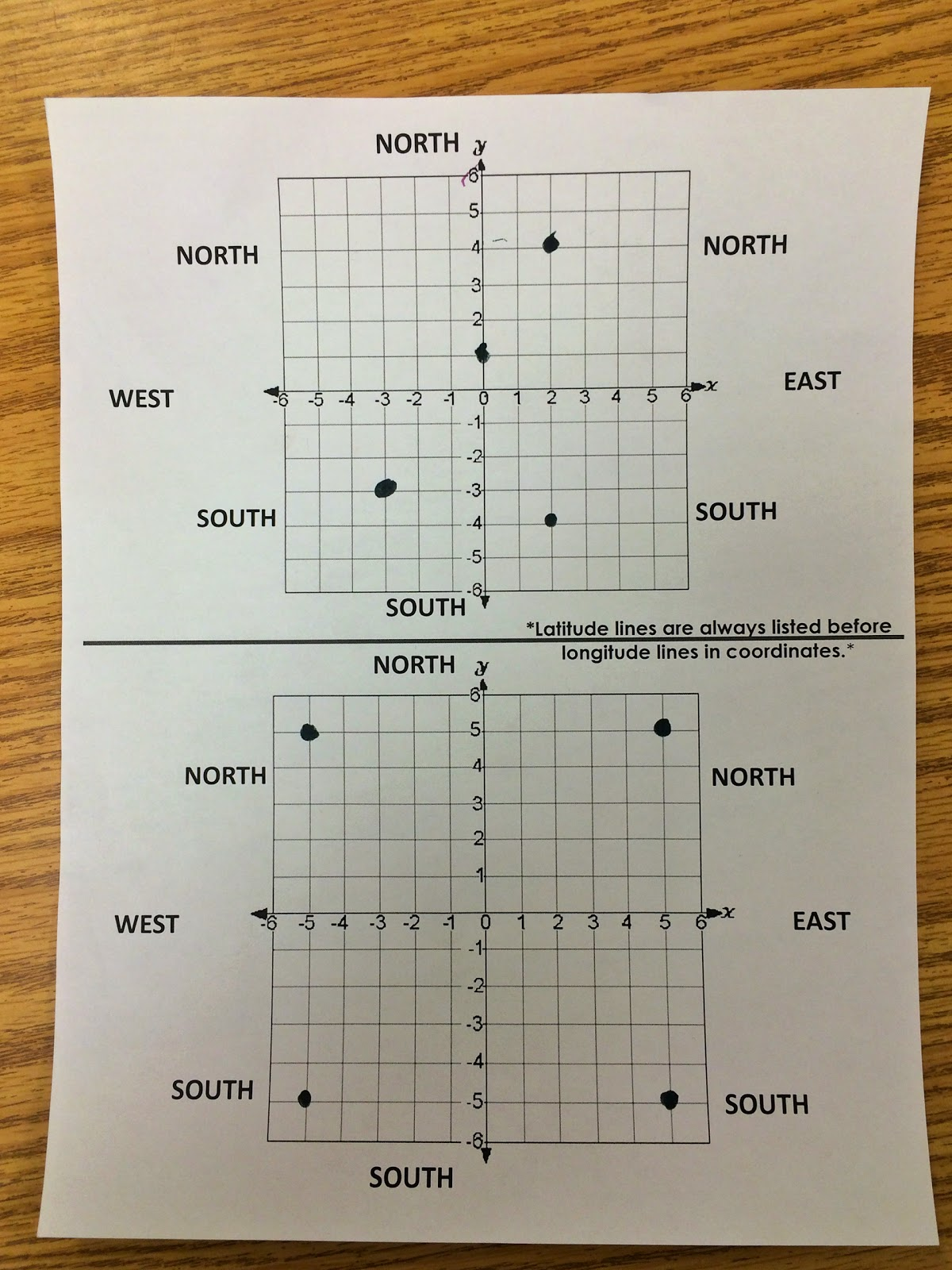Latitude And Longitude Games For 6th Graders