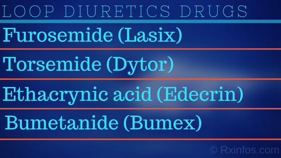 What are the loop diuretics? Uses, Side Effects, and Contraindications