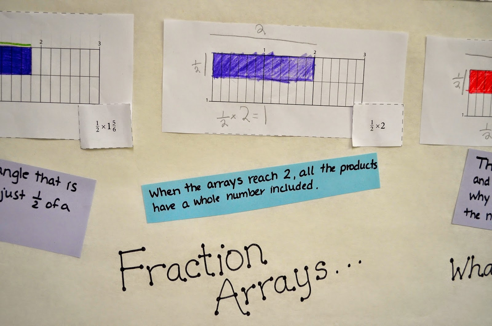 Love2learn2day Fraction Arrays What Do You Notice