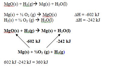IB Chem Helper: 5. Energetics SL