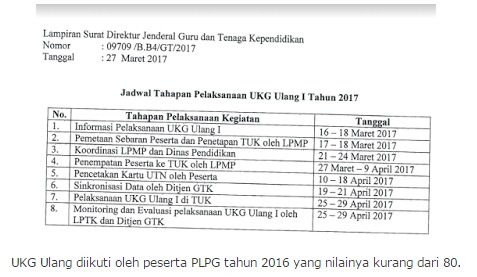 INI DIA JADWAL PELAKSANAAN UKG ULANG TAHUN 2017