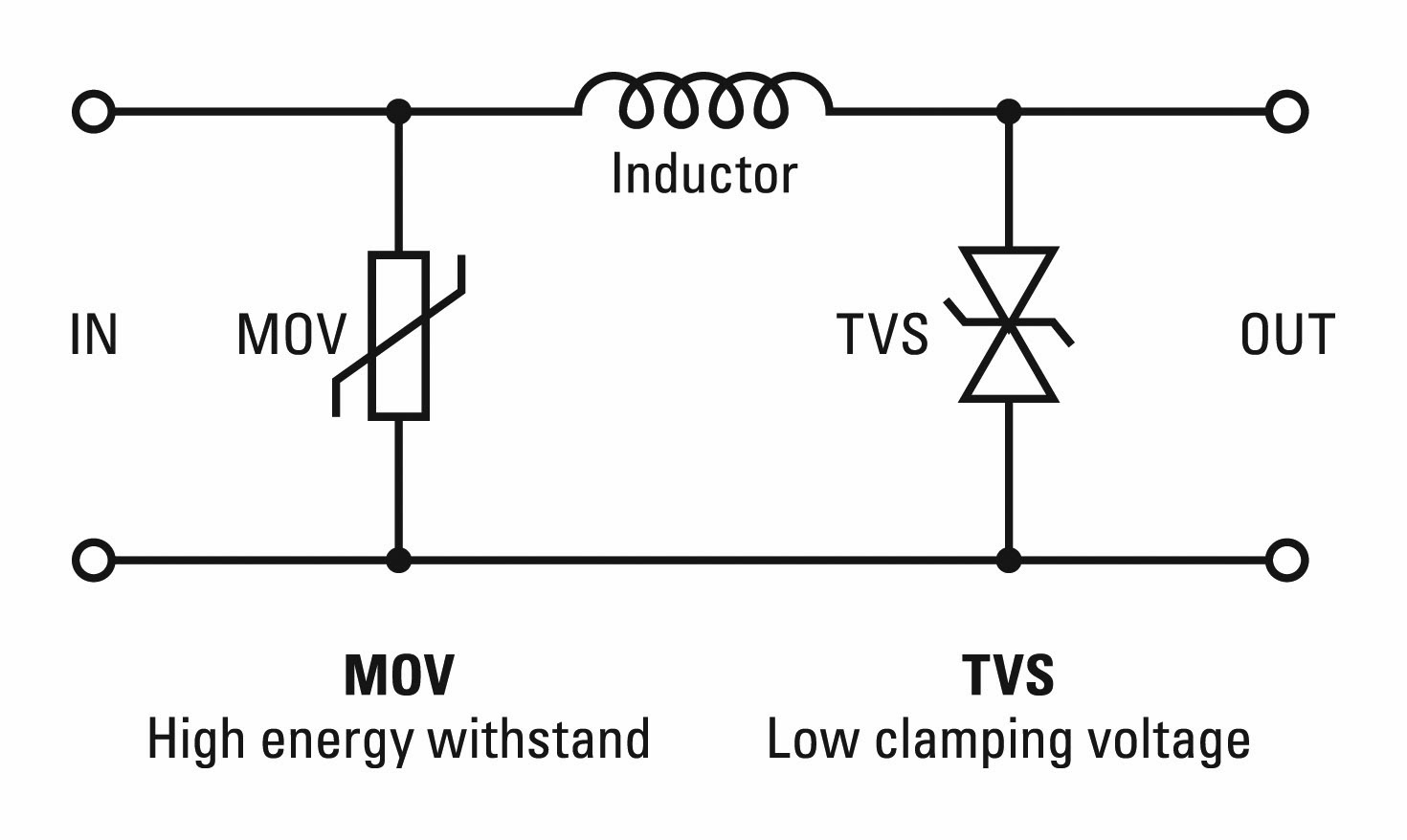 embedded systems design  metal oxide varistor  mov