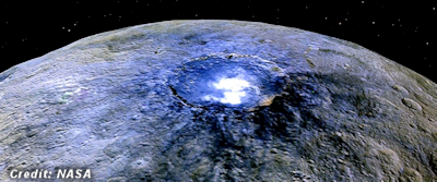 Ceres' Mysterious Bright Spots Mysteriously Change