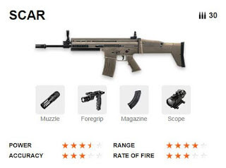 Wajib Dipakai!! 3 Senjata Terkuat di Free Fire Battleground
