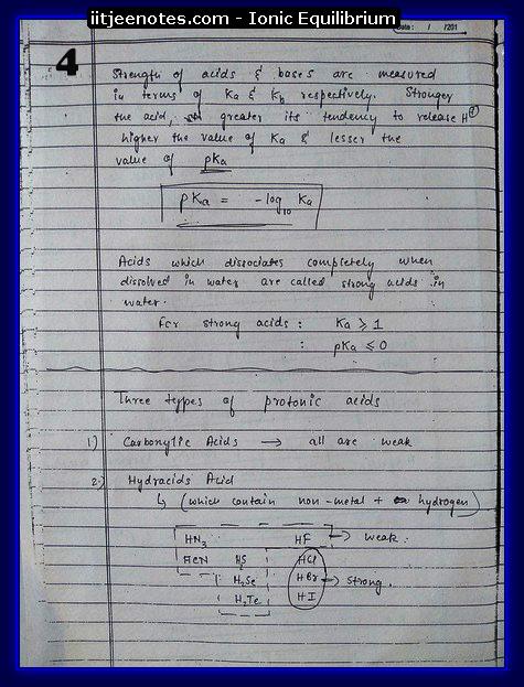 Ionic Equilibrium4