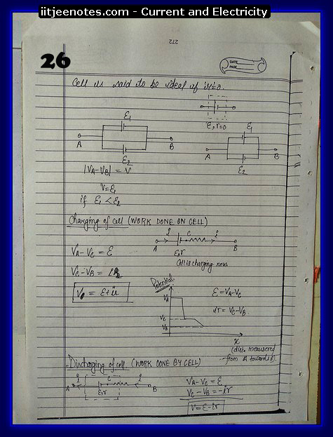 Current and Electricity Notes cbse1