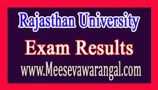 Rajasthan University B.Com Part-1 Rev 2016 Exam Results