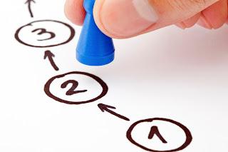 5 étapes pour devenir client mystere