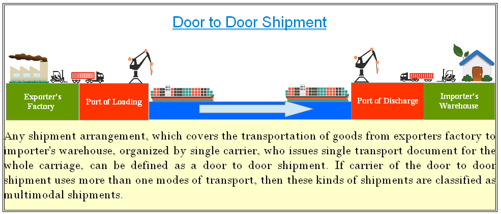 What are the differences between a multimodal bill of for Door to door transport