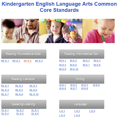 Common Core Kindergarten free websites more
