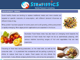 Food and Beverage Market Research Reports