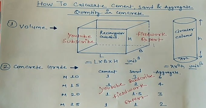 Construction Civil Engineering How To Calculate Cement