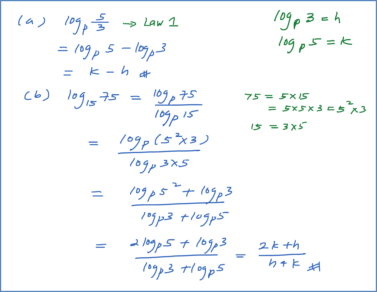 History of logarithms essay