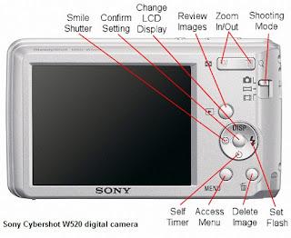 Sony Cyber-shot W520