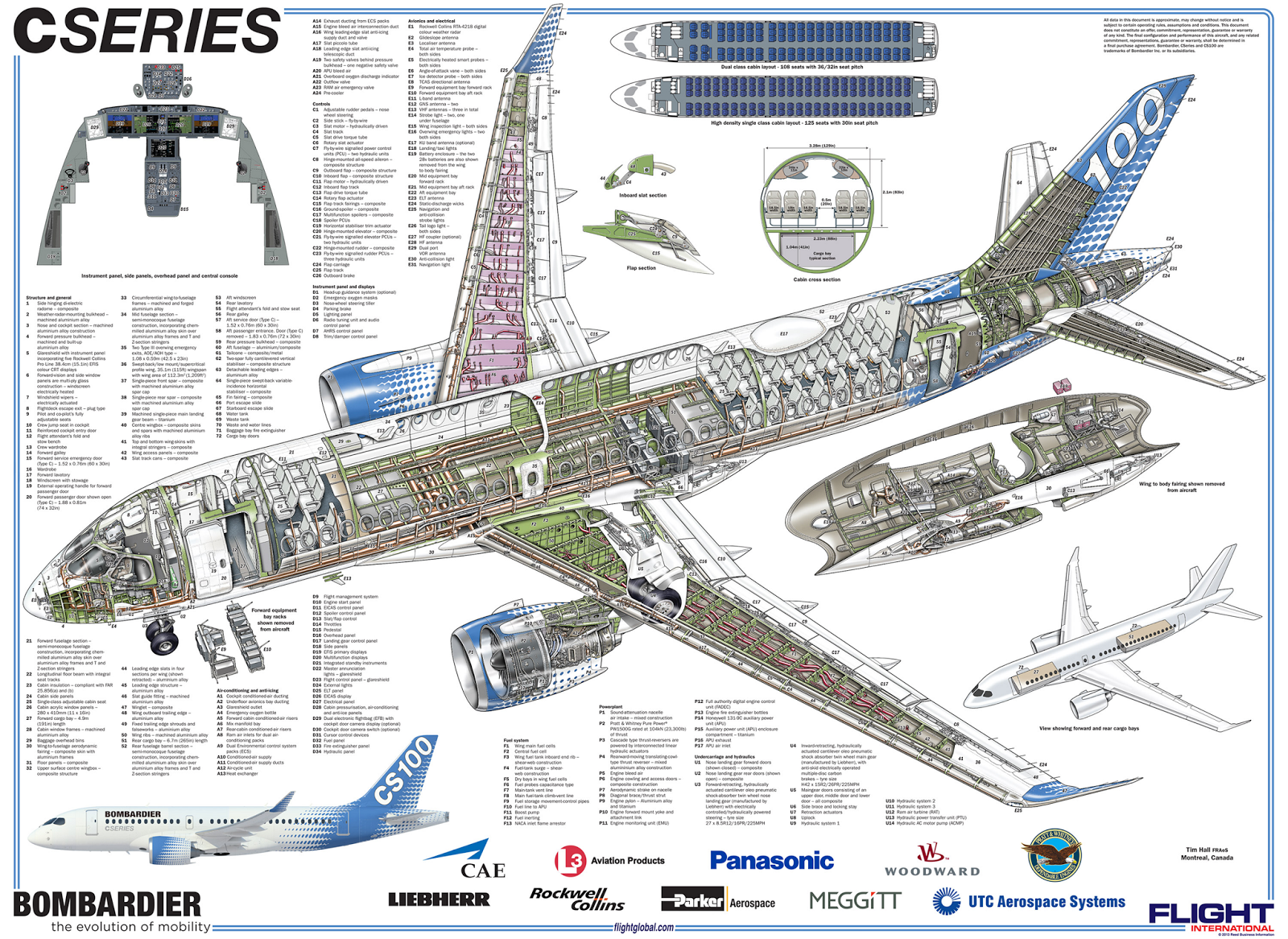 Crew Cut Diagram Excellent Electrical Wiring House Fileaircraft Parts Engjpg Wikimedia Commons Bombardier C Series Cutaway Drawing Airliner Drawings Pinterest Side Part