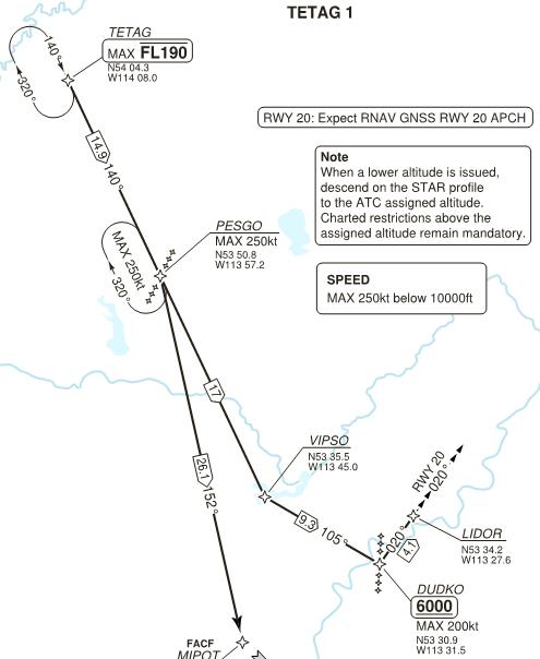 Polytoximania: How I Plan My X-Plane Flights – IV  Charts