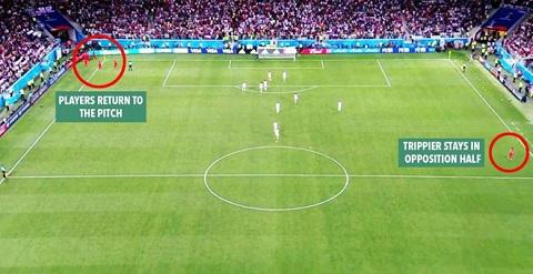 Kieran Trippier không ăn mừng bàn thắng nâng tỷ số lên 2-1 của tuyển Anh