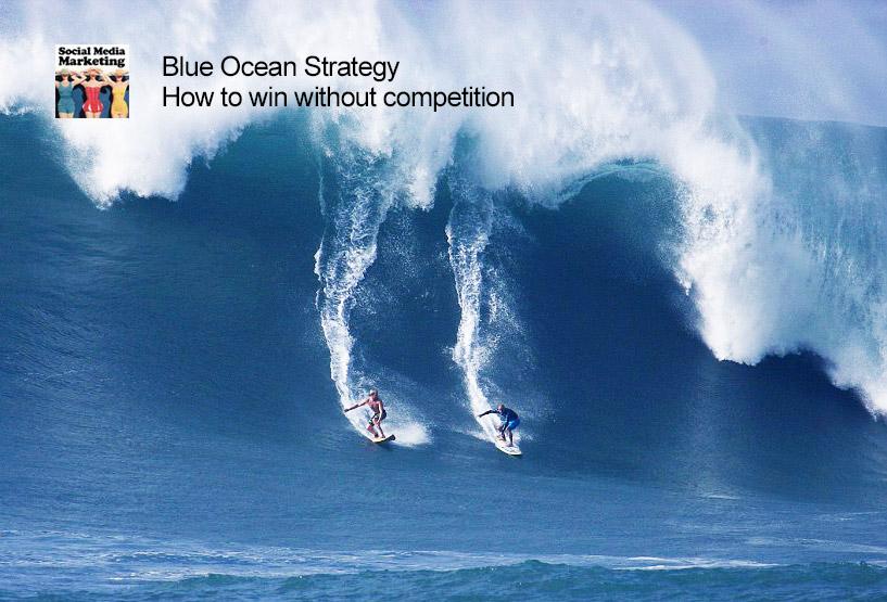 Strategia Oceano Blu - Social Media Marketing