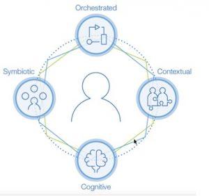 IBM Certification, IBM Tutorial and Material, IBM Digital