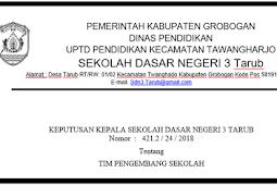 Download Susunan dan SK Tim Pengembang Sekolah Berdasarkan RKT