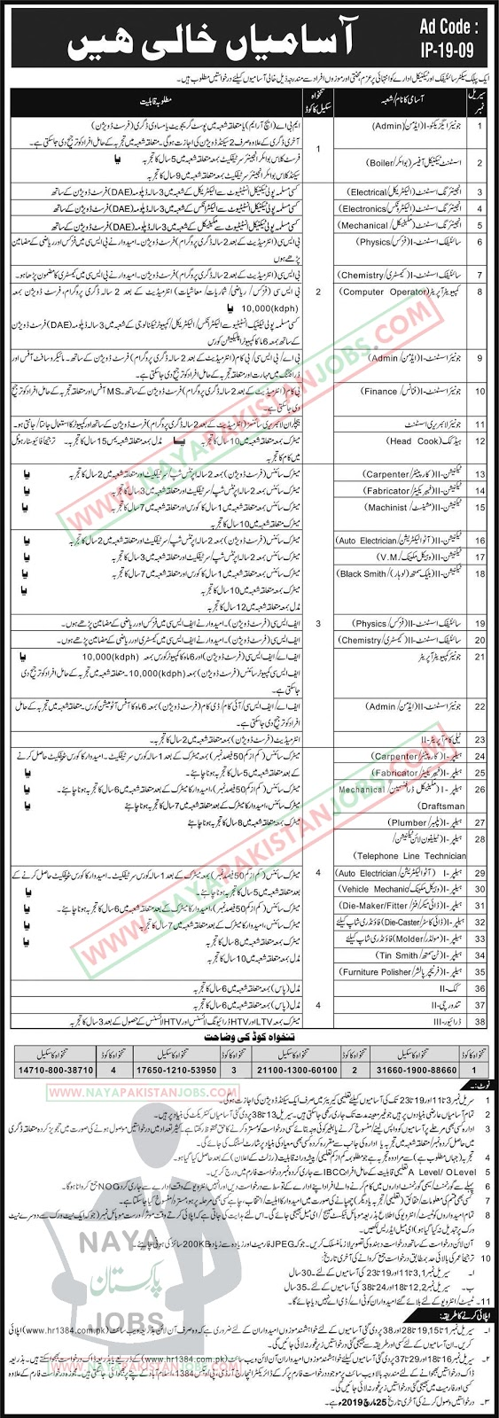 PAEC Jobs 2019 , Atomic Jobs 2019, Islamabad Public Sector Organization of PAEC Atomic Jobs 2019 March