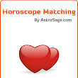 Horoscope Matching – Kundli: Free Application for Android Phones