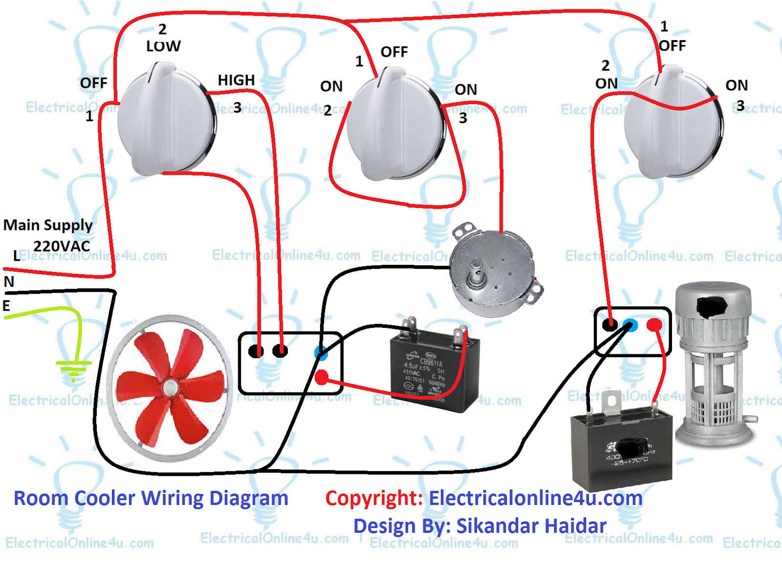 Air Room Water Cooler Wiring Diagram - Electricalonline4uElectricalonline4u