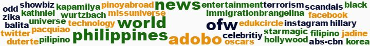 adobo today headline news tags