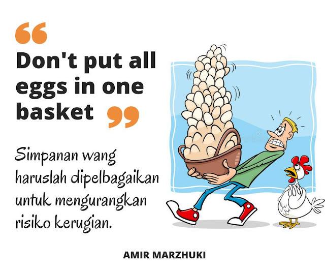 Persamaan Telur & Simpanan/Pelaburan