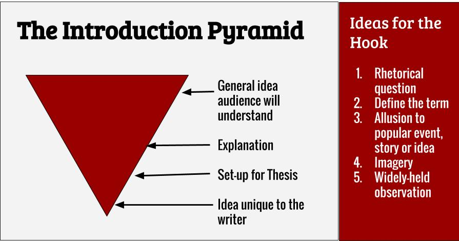 introduction to pyramid Thank you for visiting my web site i know i have a million of competitors at least, but i guess to deserve your attention for a while my name is efrem piccin , i'm an engineer graduate giving physic.