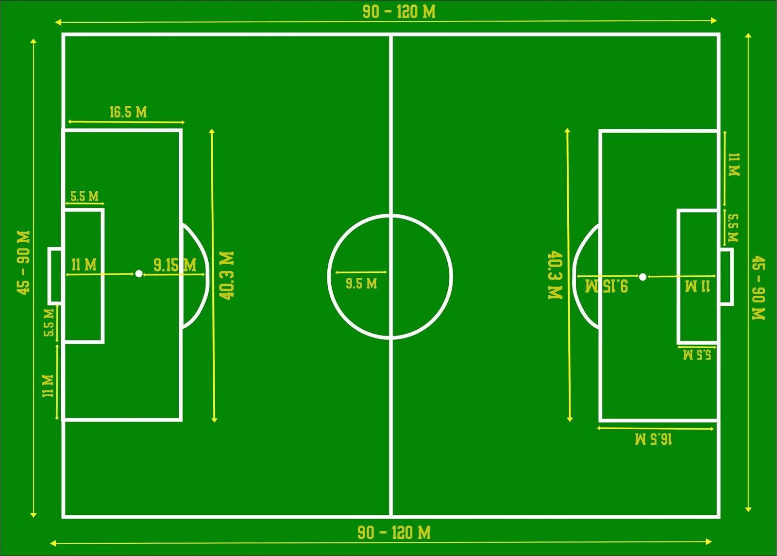 Ukuran Dan Jenis Lapangan Olahraga