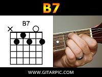 kunci gitar / guitar chords B7